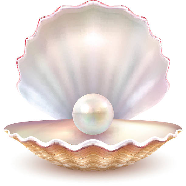 CORRECT WAY TO PUT A PEARL RING